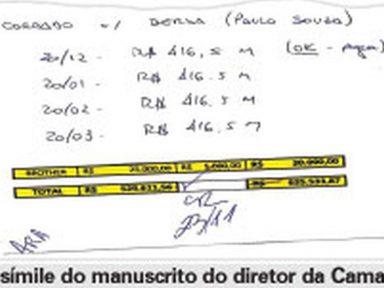 Castelo de Areia: PF detecta pagamento de propina a membros do governo de SP