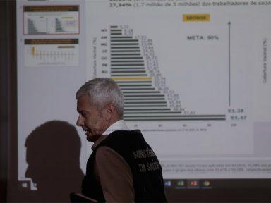 111 mortes e 3.904 casos confirmados de coronavírus no Brasil