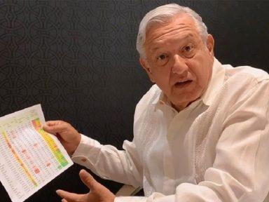 """Obrador junta-se a todo o mundo e exorta mexicanos: """"fiquem em casa"""""""