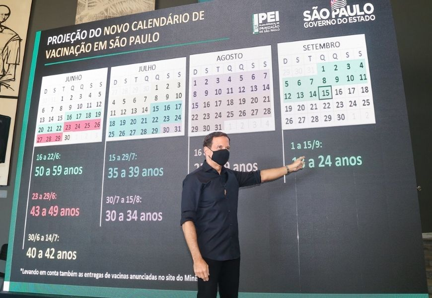 Covid-19 vacina São Paulo SUS